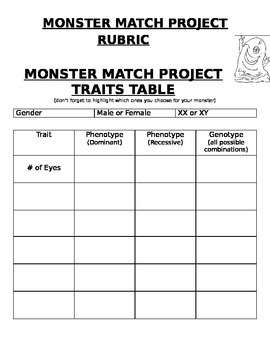 Monster Match Family Tree Project