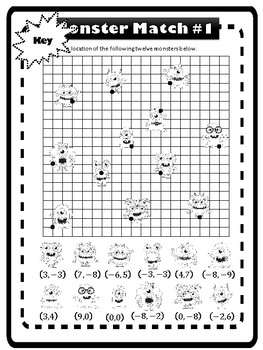 Monster Match Ordered Pair Activity