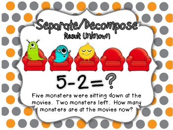 Monster Math CCSS +/- Problem Situation Kit