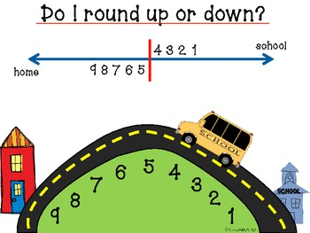 Monster Math Center: rounding numbers to nearest ten-activity & printables