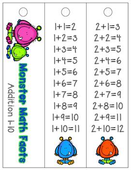 Monster Math Fact Strips Addition 1-10