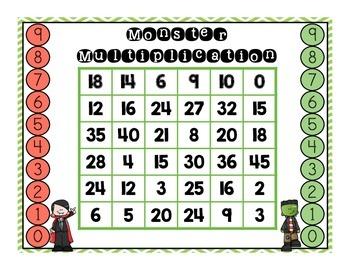 Monster Math: Multiplication Fun