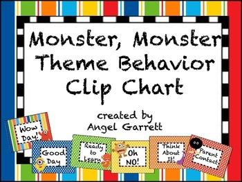 Monster, Monster, Oh So Cute  Behavior Clip Chart