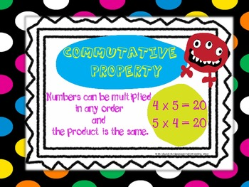 Monster Multiplication Anchor Charts