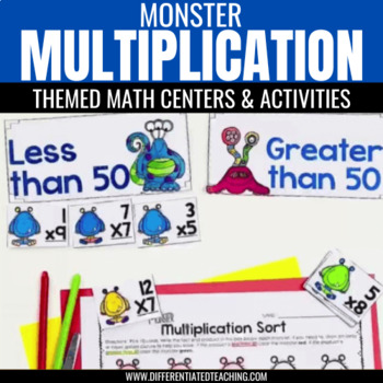 Differentiated Multiplication Math Center {Monster-themed}