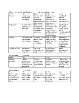 Monster (Myers) Unit Vocabulary/Quiz/Project