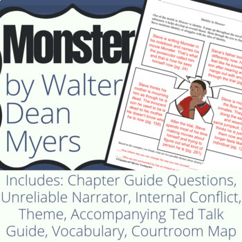 Monster by Walter Dean Myers: Novel Resources