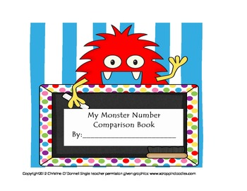Monster Number Comparison Center: greater than/less than