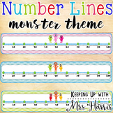 Monster Number Line 0-100