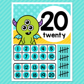 Monster Theme Classroom Decor Number Posters