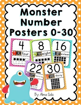 Monster Number Posters 0-30