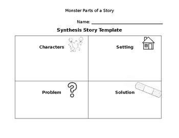Monster Parts of a Story Think Tank