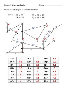 Monster Pythagorean Puzzle - Finding Side Lengths Using the Pythagorean Theorem