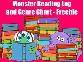 Monster Reading Log and Genre Chart - Freebie