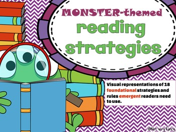Reading Strategy Posters--Monster Theme