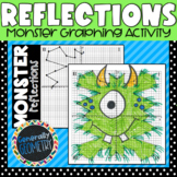 Monster Reflections Graphing Activity; Geometry, Transformations