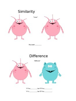 Monster Similarities and Differences Card Game