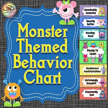 Monsters Theme - Behavior Clip Chart