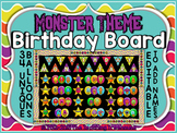 Monster Theme Birthday Board