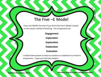 **Free** Monster Theme Five E Model