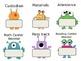 Monster Theme Jobs Chart