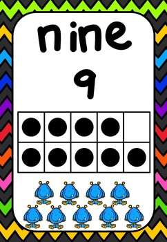 Monster Classroom Decor - Number Posters to 10