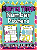 Monster Theme Number Posters