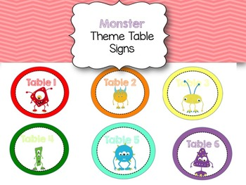 Monster Theme Table Signs