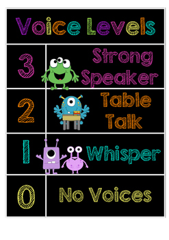 Monster Theme Voice Levels Noise Monitor Chart