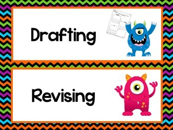 Monster Theme Writing Process