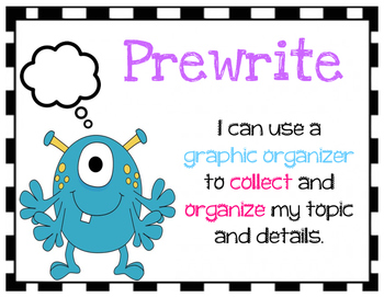 Monster Theme Writing Process