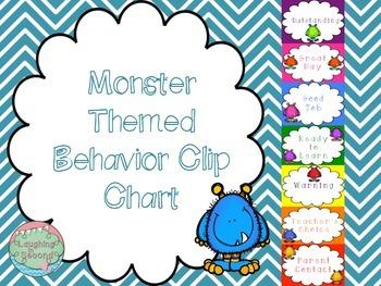 Monster Themed Behavior Chart