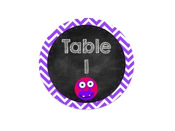 Monster Chalkboard and Chevron Table Signs