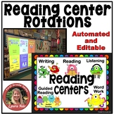 Monster Themed Daily Automated Centers and Guided Reading Rotation Powerpoint