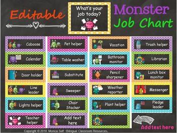 Monster Themed Job Chart {Editable}