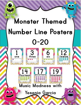 Monster Themed Number Line Posters  0-20