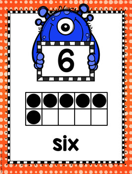 Monster Themed Number Posters-Classroom Decor