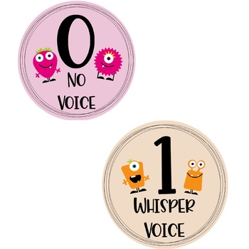Monster Themed Voice Chart