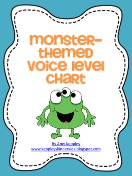 Monster Themed Voice Level Chart