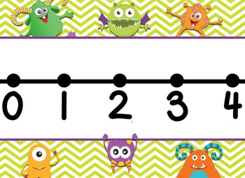 Monster Themed number line 0-100