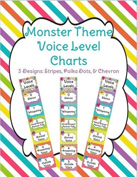 Monster Voice Levels Clip Charts (3 design options)