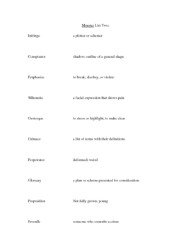 Monster by Myers Vocabulary lists and quizzes