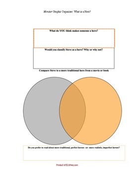 Monster by Walter Dean Myers: Hero Graphic Organizer for Protagonist (Steve)