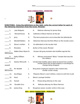 Monster by Walter Dean Myers - QUIZ (Characters)