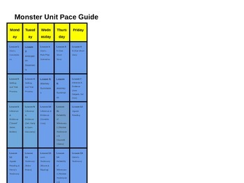 Monster by Walter Dean Myers Unit - Lesson 11 High School English - ELA