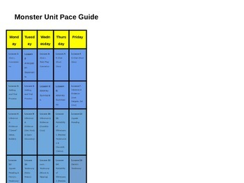 Monster by Walter Dean Myers Unit - Lesson 15 High School English - ELA