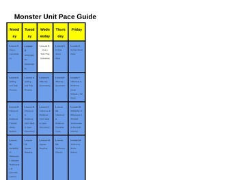Monster by Walter Dean Myers Unit - Lesson 3 High School English - ELA
