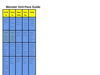 Monster by Walter Dean Myers Unit - Lesson 5 High School English - ELA