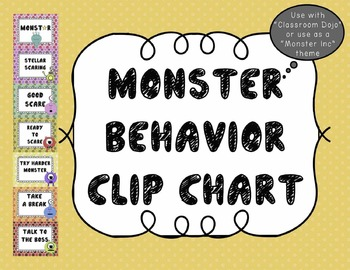 Monster themed-Behavior Clip Chart!