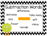 Monster themed Subtraction Poster